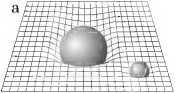 Гравитация От хрустальных сфер до кротовых нор
