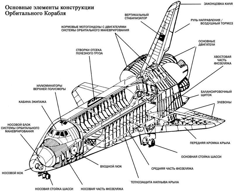 Первушин Антон - Звезда