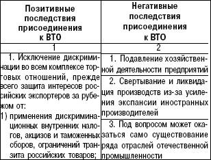 read Сергий Историческое описание московского