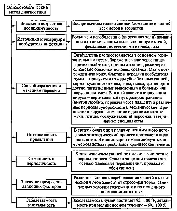 Инструкция о меры борьбы с инфекционной плевропневмонией коз