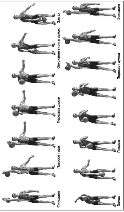 Методы и упражнения