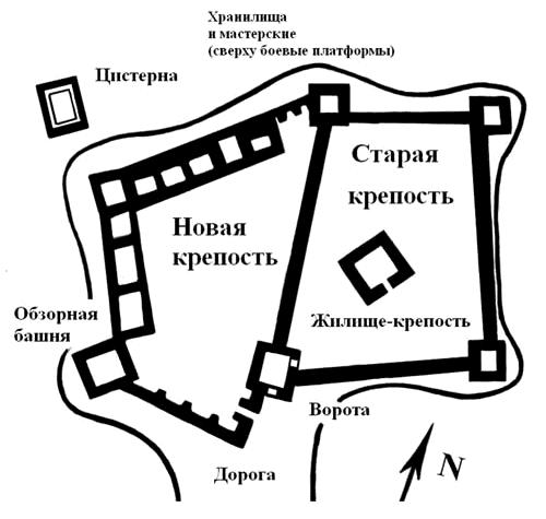 Приложение 3. Схема крепости