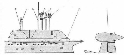 обтекатель на подводной лодке