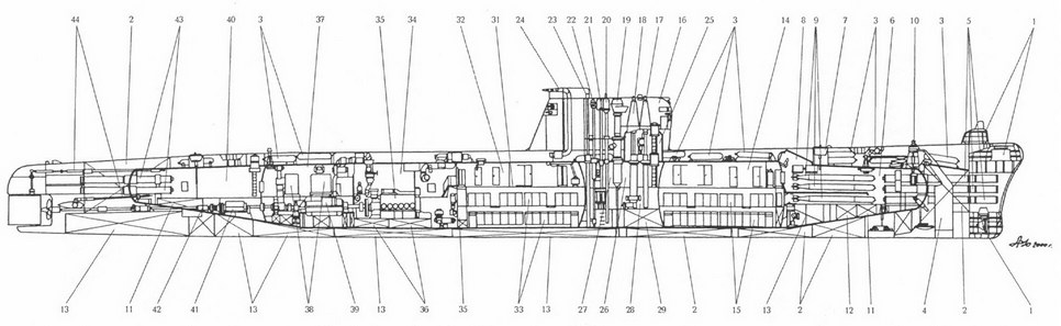 система ввд на подводных лодках