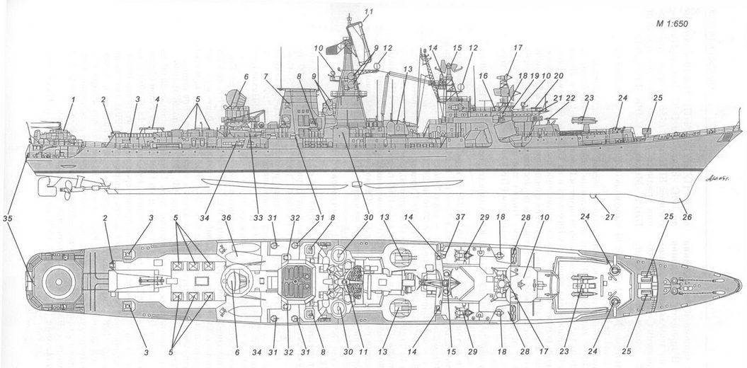 Противолодочные корабли.