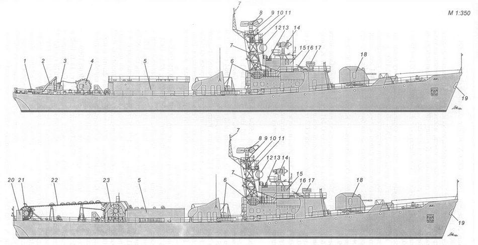 Книга: Корабли ВМФ СССР.