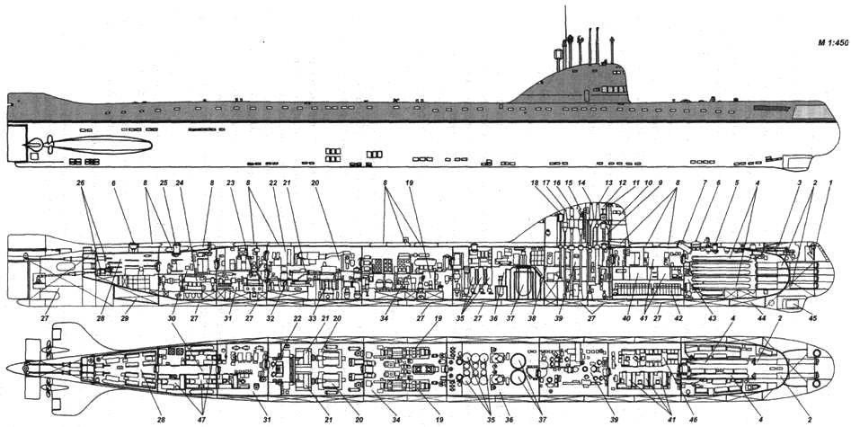 Подводные лодки советского