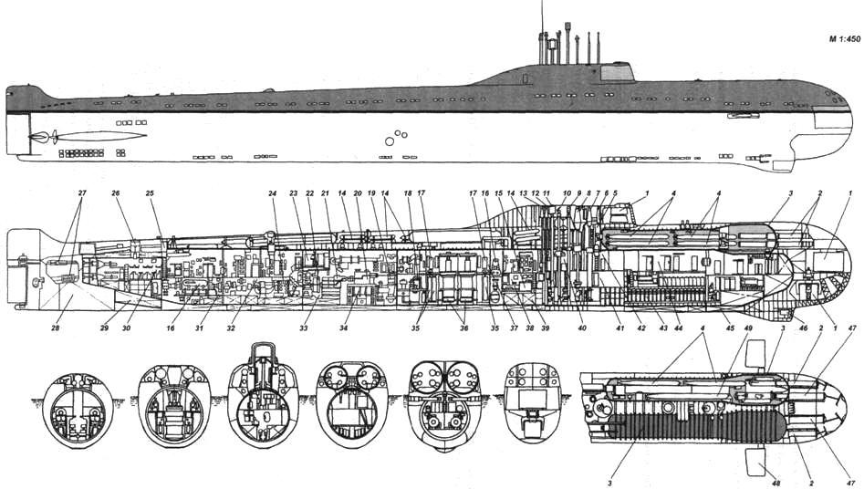 Книга: Подводные лодки