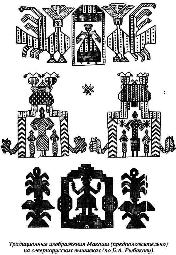 Сексуальная терминология у древних славян
