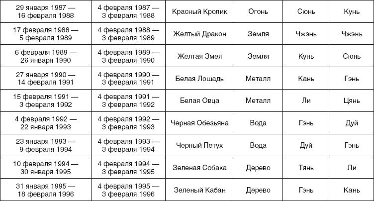 Карта красноярска дубровинского