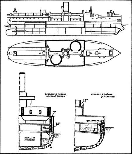 Схема распределения броневой