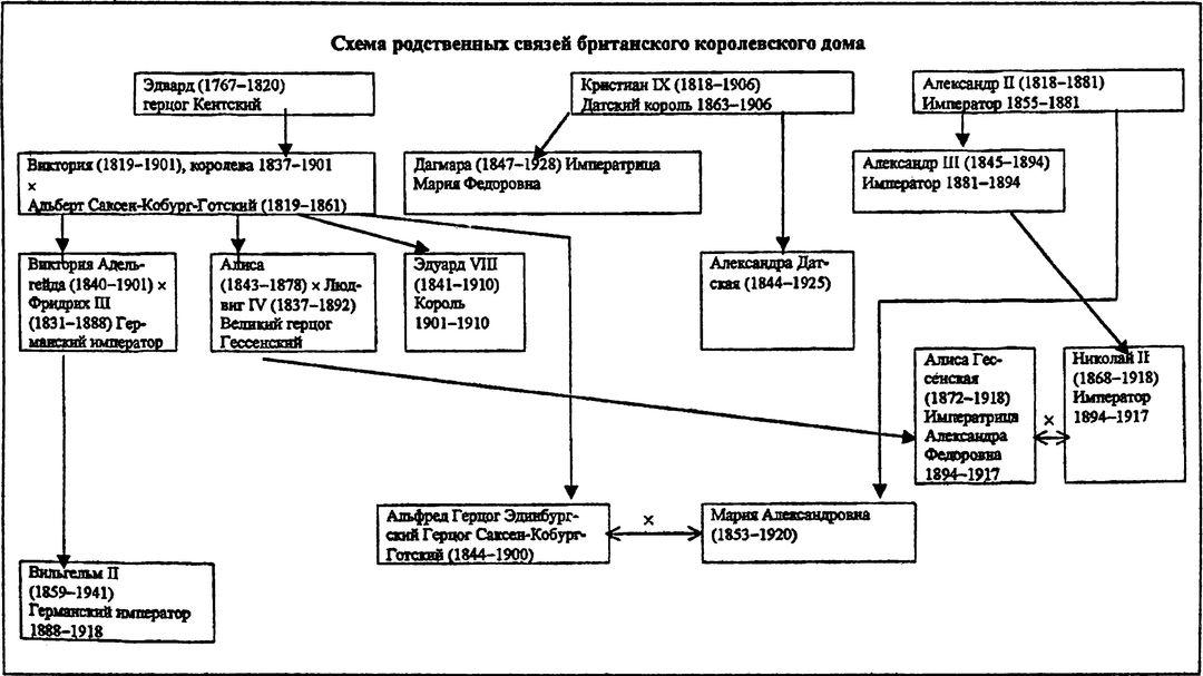 Книга: Россия выходит в
