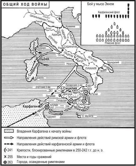 римские воины под знаком марса