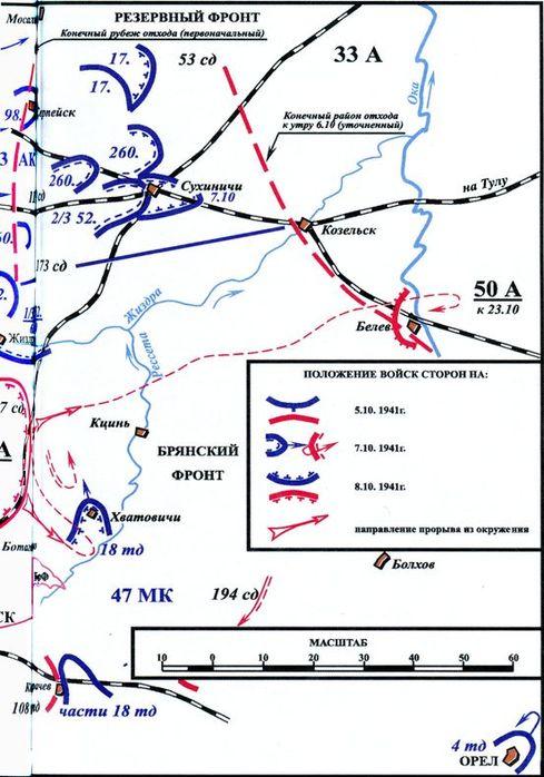 1941. Вяземская катастрофа