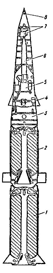 Схема ракеты «Першинг-2»: 1,2—