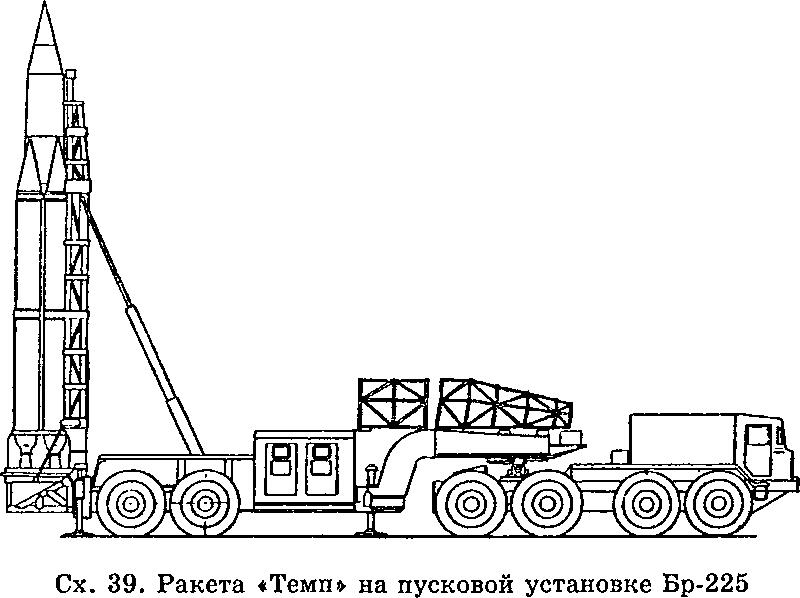 Атомный таранXX века