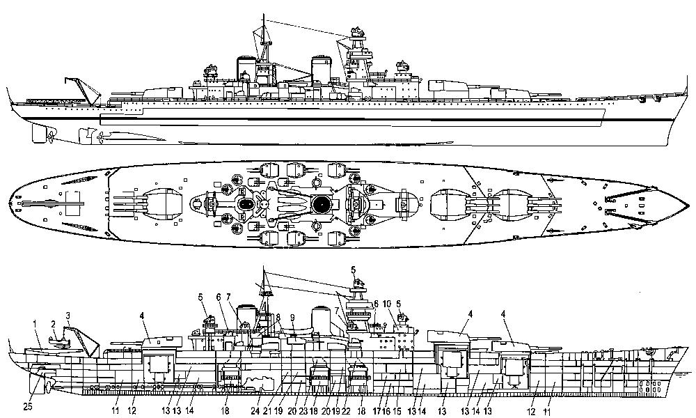 Новые ветки в World of Warships. Что нас ждет в будущем году?