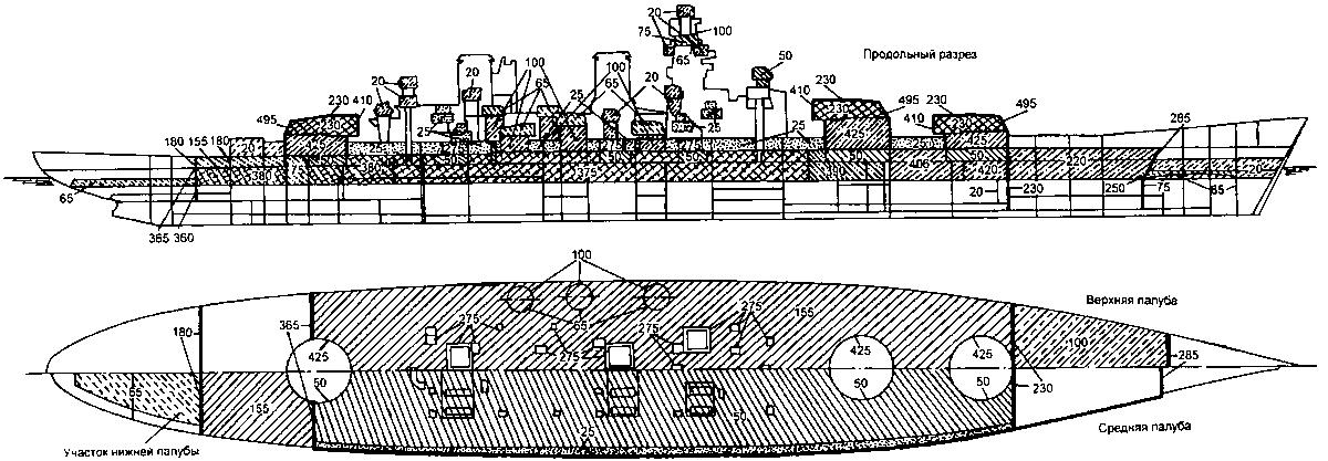 Схема бронирования линейного
