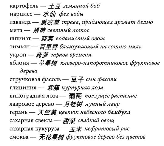 английскии имена: