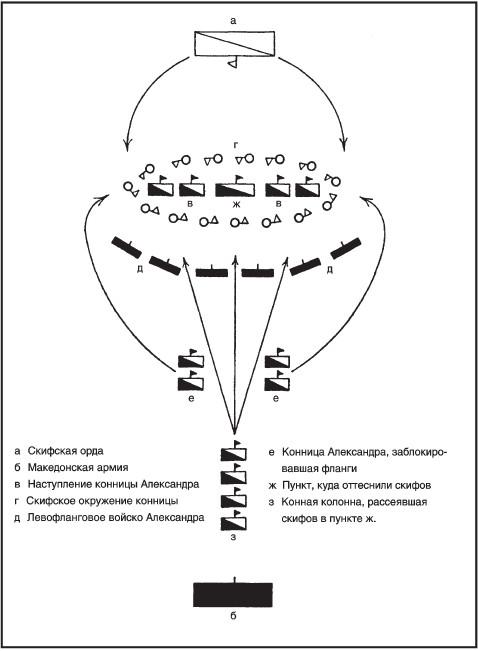 Военное искусство Александра Великого