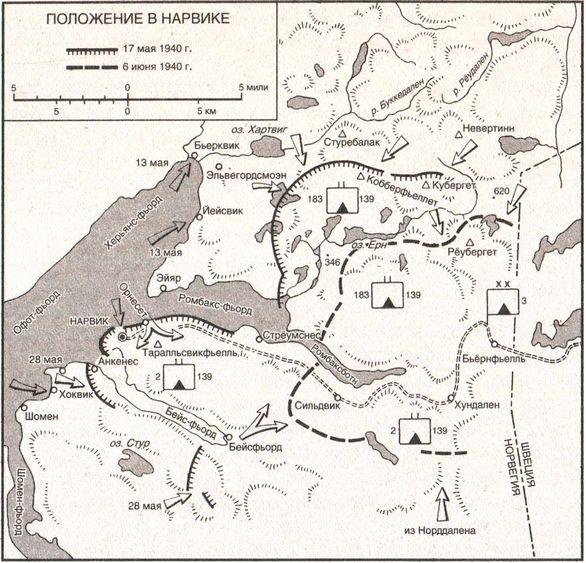 Немецкая оккупация Северной Европы. 1940–1945