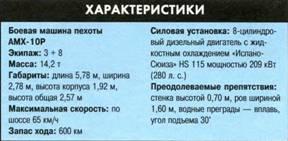 ТАНКИ иллюстрированная энциклопедия. Часть 2