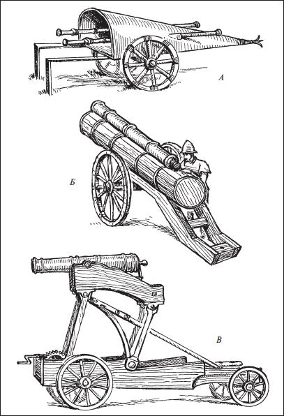 История огнестрельного оружия.