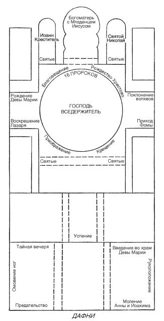 План расположения мозаичных