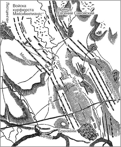 Схема сражения при Бленхейме.