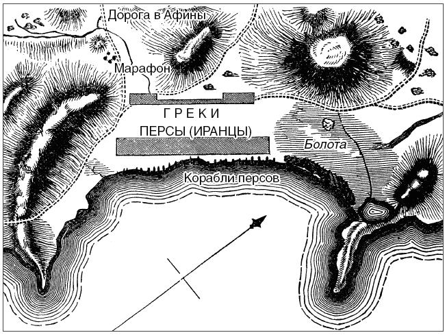 План сражения при Марафоне