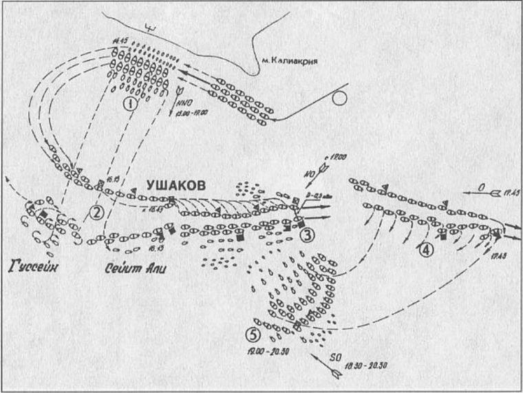 Схема сражения при Калиакрии,