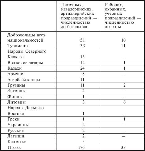 Война разведок. Тайные операции спецслужб Германии. 1942-1971