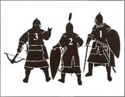 Русская армия 1250-1500 гг.