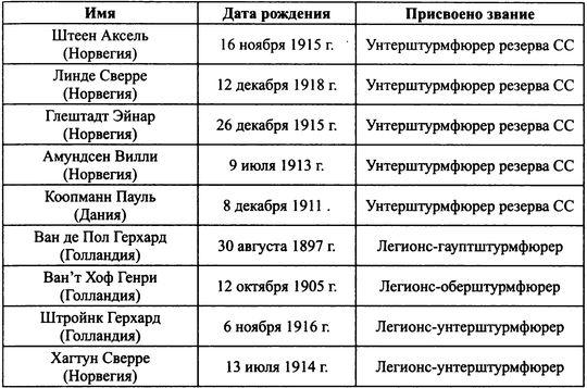 38-я гренадерская дивизия СС «Нибелунги»