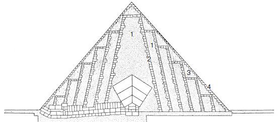 Строительство и архитектура в