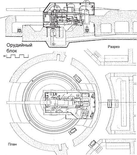 Башенная установка 30,5-см