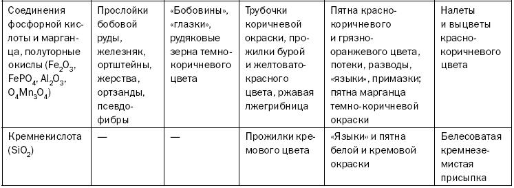 ebook Maple (Acer) disorder : maple
