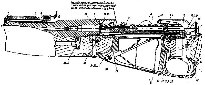 Технический разрез винтовки