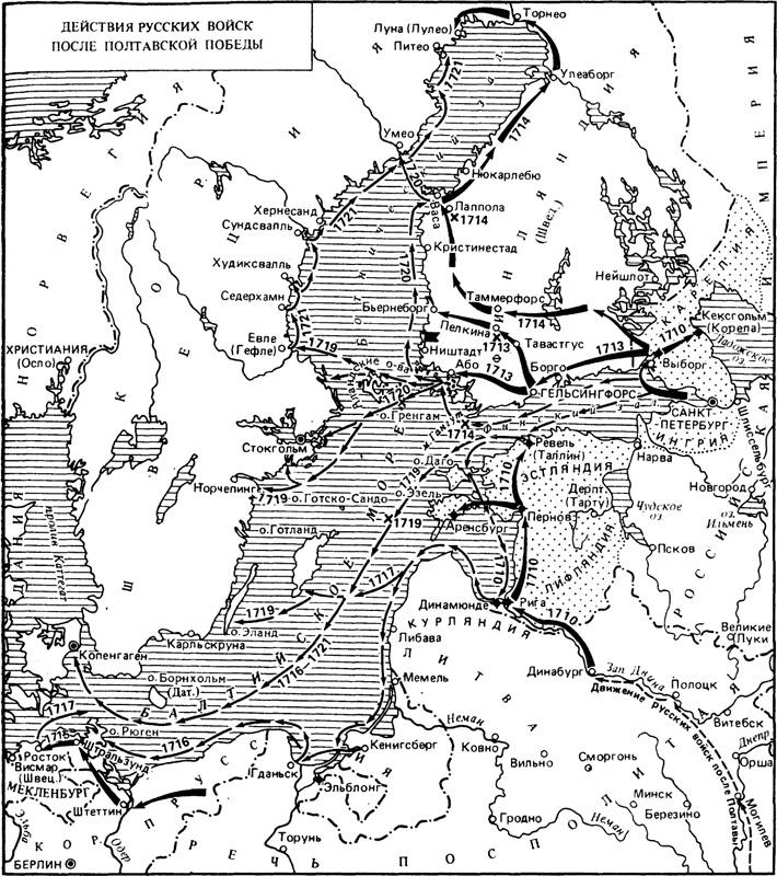 и реалии Полтавской битвы