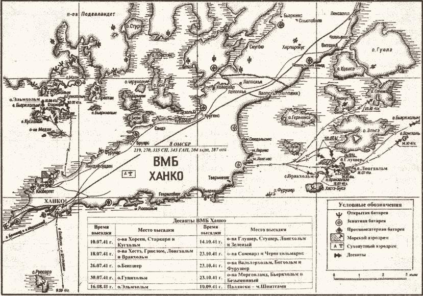 Десанты военно-морской базы