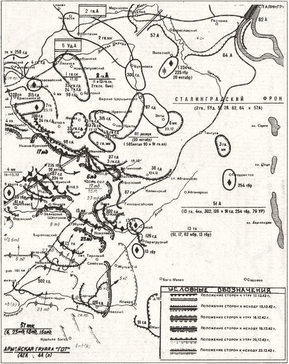 Советская морская пехота в бою
