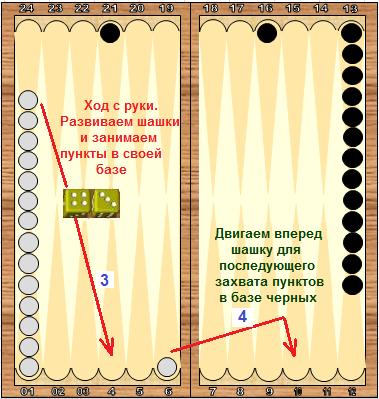 инструкция к игре в нарды - фото 3