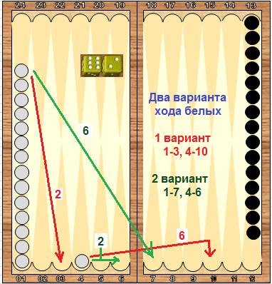 инструкция к игре в нарды - фото 7