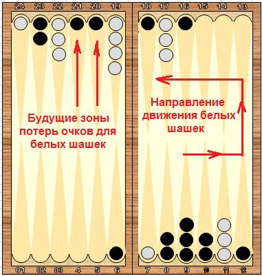 Как играть в домино правила игры в картинках