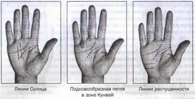 Что значит горизонтальная линия на втором суставе безымянного пальца грязь мертвого моря для суставов применение