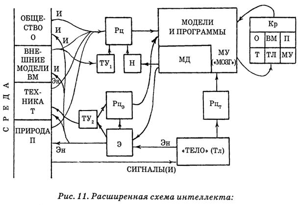 Книга: Энциклопедия Амосова.