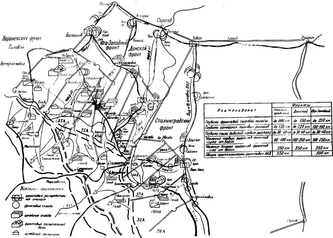 Военно-экономический фактор в Сталинградском сражении и Курской битве