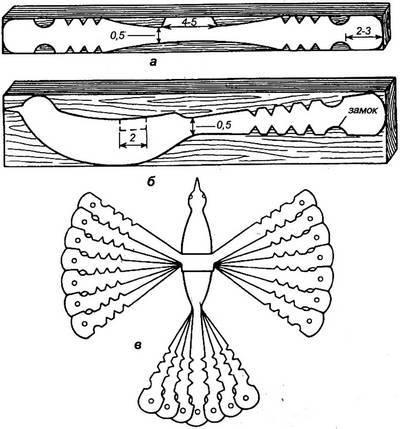 Схема изготовления «птицы