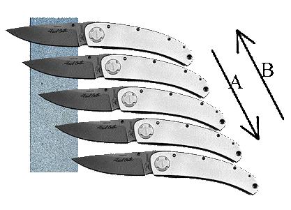 Заточка и доводка ножей