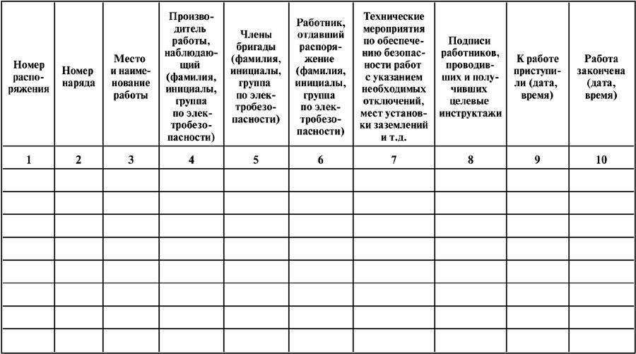 Инструкция По Ведению Оперативного Журнала